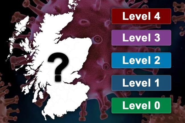 What is lockdown 'Level 0' in Scotland and when might Covid rules end?